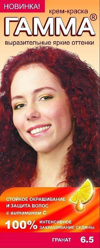 Краска для волос Гамма Гранат